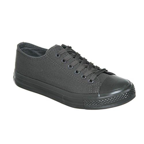 Ny Stil!! Kvinna Klassisk Canvas Skridsko Sneaker Säljare D. Grå
