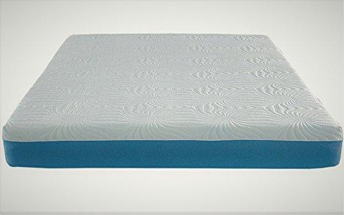 SynwellSleep Cool and Firm Gel Infused Memory Foam Mattress, 8'' H, Full Y & L