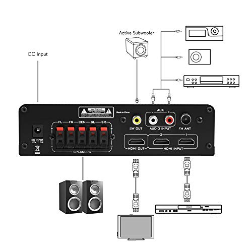 Buy compact home stereo system