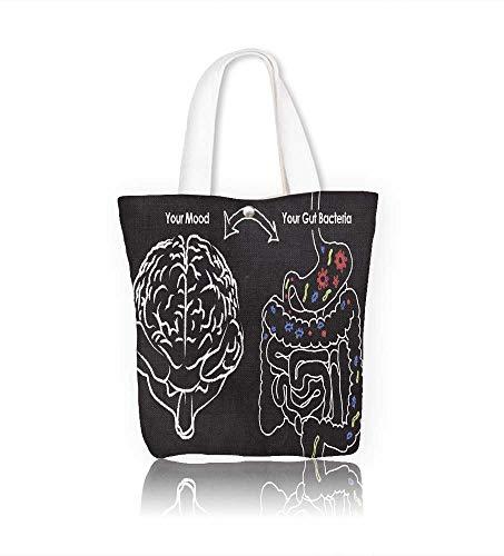 Ladies canvas tote bag Mood and Gut Bacteria reusable shopping bag zipper handbag Print Design W23xH14xD7 INCH ()
