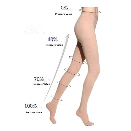 MEILYLA 20-30 mmHg Gradient Compression Stockings Pantyhose Therapeutic Firm Support Closed Toe Beige XL