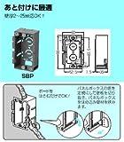 未来工業 パネルボックス (あと付はさみボックス) 1ケ用 SBP