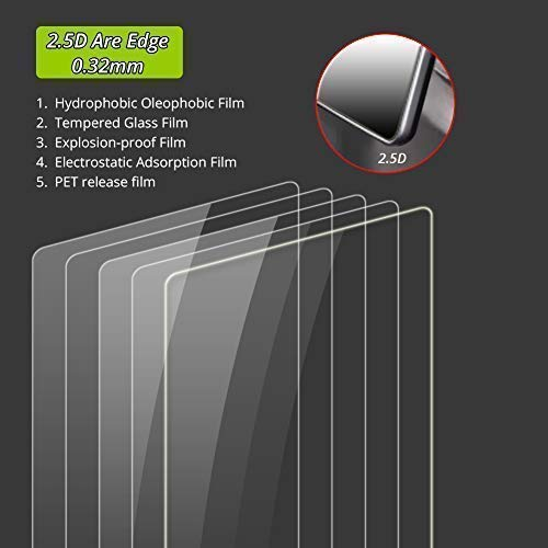 WMPHE Tesla Model 3 15 Center Control Touchscreen Car Navigation Touch Screen Protector P50 P65 P80 P80D Tempered Glass 9H Anti-Scratch and Shock Resistant with Car Rearview Mirror Anti-rain Film GHM040