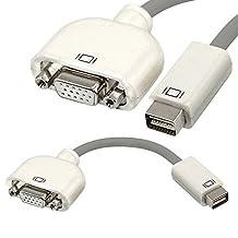 Mini DVI Male to VGA Female Adapter Convertor for iMAC MacBook Display Monitor