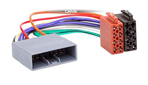 Code Radio Mitsubishi - Carav 12-011 ISO Radio Adapter for Honda/Mitsubishi/Peugeot/Citroen C-Crosser 2007+ ;Wire Wiring Harness Connector Lead Loom Cable Plug Adaptor Stereo