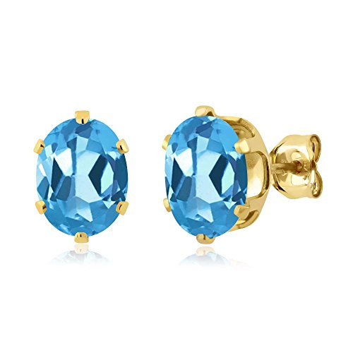 Gem Stone King 3.00 Ct Oval 8x6mm Swiss Blue Topaz 925 Yellow Gold Plated Silver Stud Earrings