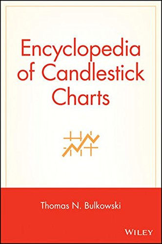 Encyclopedia of Candlestick Charts by Wiley