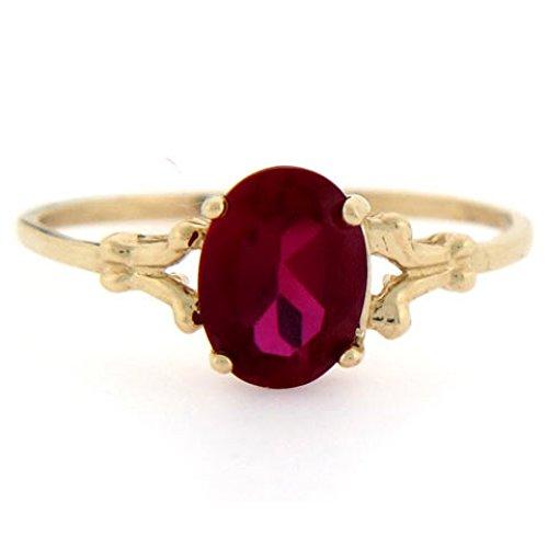 Garnet January Birthstone Ring - 9