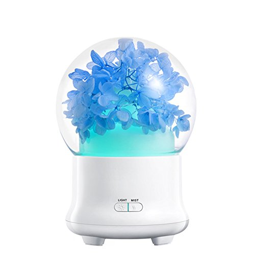 Water Air Purifier and Humidifier with free Scented Oil (Blue) - 9