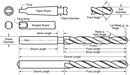 Hayden Twist Drill 9//64 Hs Taper Shank Drill
