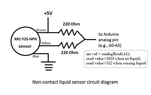 Y25-T12V XKC Y25 T12V Nivel de líquido Sensor Interruptor Detector Agua Contacto inducción Stick: Amazon.es: Electrónica