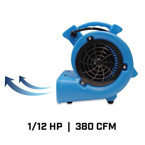 Mini Storm High Velocity Multi Purpose Air Mover Blower