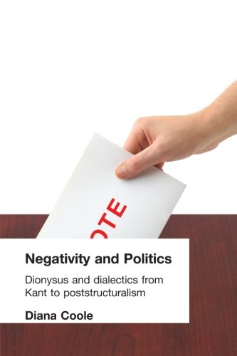 Negativity and Politics: Dionysus and Dialectics from Kant to Poststructuralism