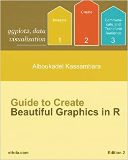 ggplot2: Guide to Create Beautiful Graphics in R (Data visualization