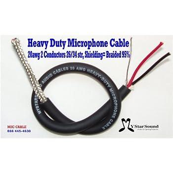 microphone wire cable bulk 20 gauge 95 shielding usa made hi end 150 ft. Black Bedroom Furniture Sets. Home Design Ideas