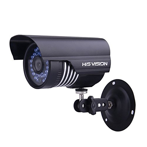 security systems systems components