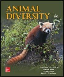 Animal diversity larry s roberts susan l keen david j flip to back flip to front fandeluxe Choice Image