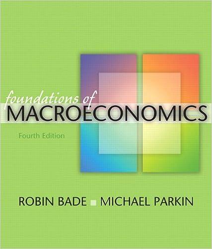Foundations of macroeconomics 4th edition 9780321522528 economics foundations of macroeconomics 4th edition 9780321522528 economics books amazon fandeluxe Gallery