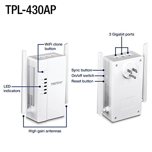 TRENDnet Wi-Fi Everywhere Powerline 1200 AV2 Dual-Band AC1200 Wireless Access Point Kit, Includes 1 x TPL-430AP and 1 x TPL-421E, White, TPL-430APK by TRENDnet (Image #1)
