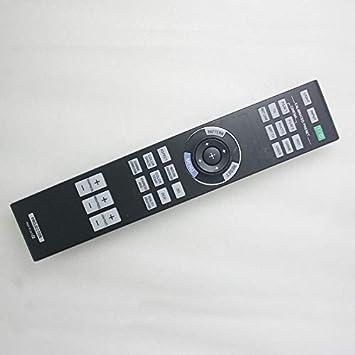 Calvas - Mando a Distancia para proyector Sony RM-PJ21 ...