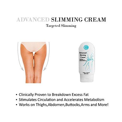 Buy cellulite cream 2015