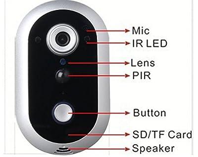 Z-Ben Door Bell WiFi Wireless Video Doorbell (Battery Powered, Night Vision, 2-Way Audio, HD Video, Motion Sensor, Door Camera)