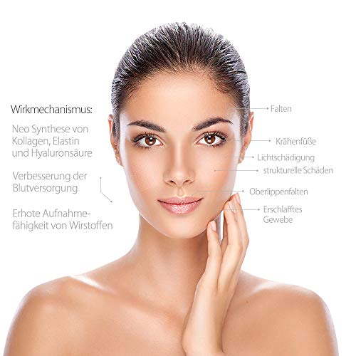Dermapen Anti Aging | Acne Scars | Anti Wrinkle | Hair