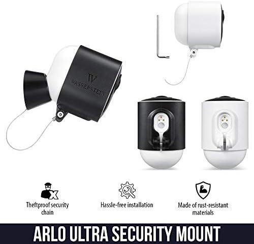 Schützende Und Diebstahlsichere Sicherheitsklemme Kamera
