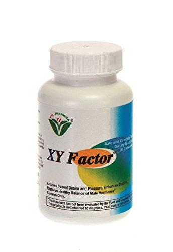 Vita Pharmica XY Factor