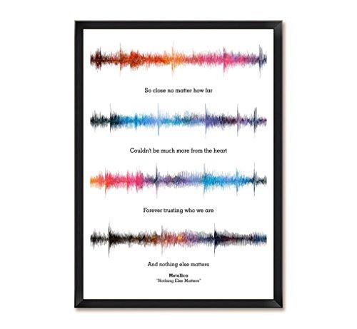 Lyrics Music Matters - Lab No. 4 Nothing Else Matters Song Soundwave Lyrics Music Framed Poster