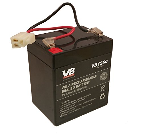 Razor PowerRider 360 Replacement Battery Part# W20136401003 Includes Wiring Harness by VICI Battery TM