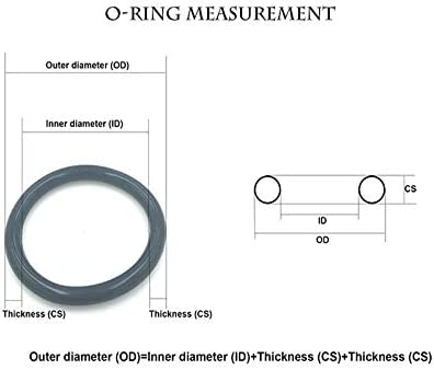 Nologo NMSB Green o Rings OD5mm~235mm2mm Thickness//CS Oil Resistant Acid and Alkali Resistant Sealing Gasket FPM o-Ring Size : OD84x2mm 2pcs