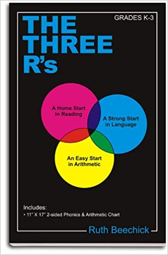 Image result for the three rs by ruth beechick