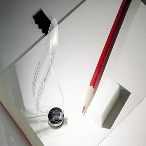️ Yu2d ❤️❤️ ️2PCS Creative Mini Portable Bookmark Lights LED Portable Books Eye Reading Light]()
