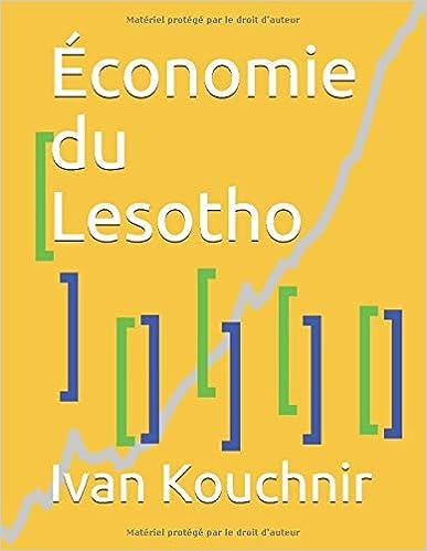 Économie du Lesotho