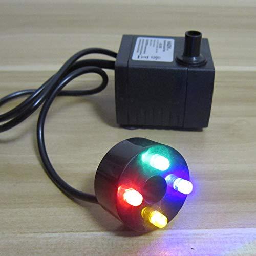 Resun Led Light in US - 3