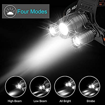 Headlamp Flashlight, SWEES Extreme Bright Cree LED High Lumens IPX5 Waterproof Headlight, 18650 USB Rechargeable 4 Modes Zoomable Work light for Running, Hunting, Camping, Reading, Hiking Runner