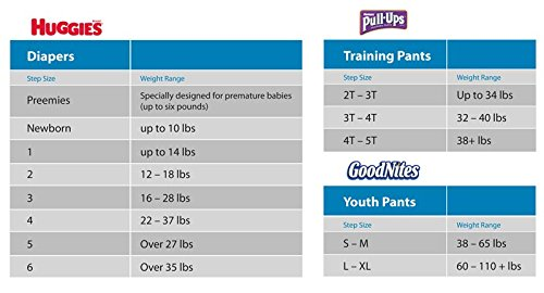 Amazon Pull Ups Learning Designs Potty Training Pants For Boys