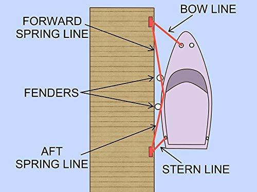 US Ropes Nylon Double Braided Dock Line 1//2 x 15 Navy