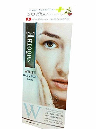 Fordyce Spots Lips Treatment - 9