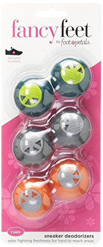 How to find the best hockey bag scent balls for 2020?