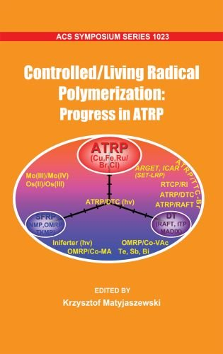 Controlled/Living Radical Polymerization: Progress in ATRP (ACS Symposium Series)