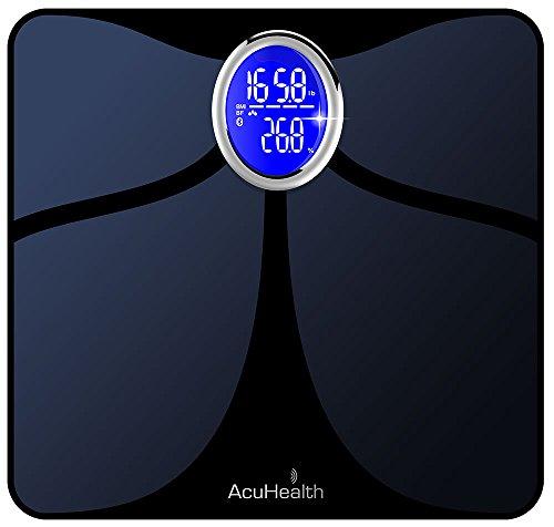 Body Mass Index Formula - 6