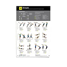 TRX Training - All Body Strength Advanced Poster, All the Visual Aid You Need in One Convenient Poster