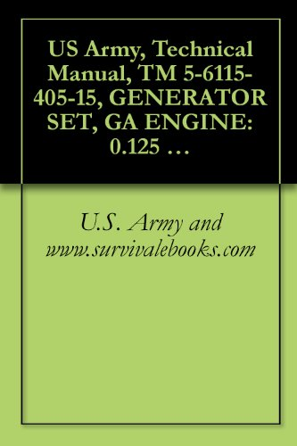 US Army, Technical Manual, TM 5-6115-405-15, GENERATOR SET, GA ENGINE: 0.125 KW, AC, 115 V, SINGLE PHASE, 400 HZ, SPECIAL PURP PORTABLE W/CARRYING CASE