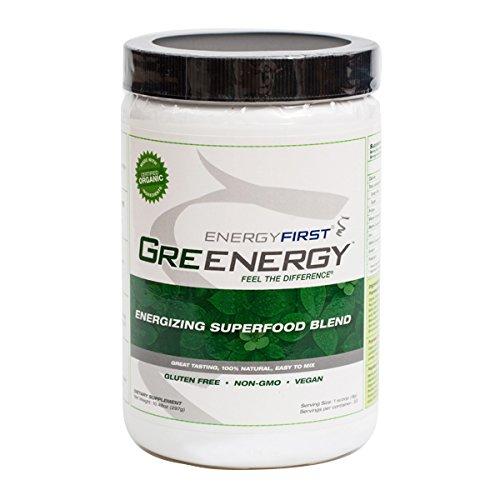 Greenergy Premium Green Drink Powder | Made with Certified Organic Ingredients | Non-GMO Green Superfood for Performance, Wellness & Immunity | Gluten Free | Sugar Free -10.47 Oz Jar by EnergyFirst