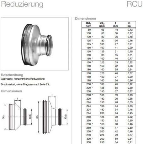 Reductor lippend para Wick Elf ALZ Tubo DN 80/hasta 315/mm Acero galvanizado