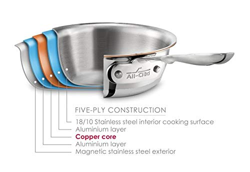All-clad TK Copper Core 2-Quart Saucier