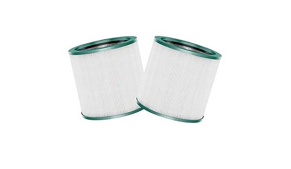 VacFit Filtro purificador de Aire de Repuesto para purificador de ...