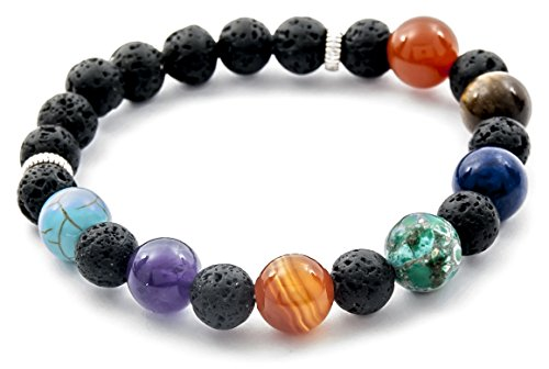 Chakra Bracelets Multi Color Gemstone